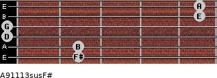 A9/11/13sus/F# for guitar on frets 2, 2, 0, 0, 5, 5