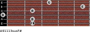 A9/11/13sus/F# for guitar on frets 2, 2, 0, 2, 5, 3