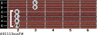 A9/11/13sus/F# for guitar on frets 2, 2, 2, 2, 3, 3