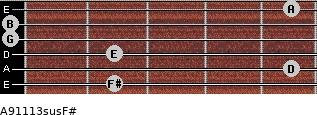 A9/11/13sus/F# for guitar on frets 2, 5, 2, 0, 0, 5