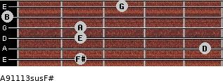 A9/11/13sus/F# for guitar on frets 2, 5, 2, 2, 0, 3
