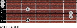 A9/11/13sus/F# for guitar on frets 2, 5, 5, 2, 0, 0