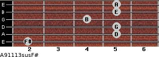 A9/11/13sus/F# for guitar on frets 2, 5, 5, 4, 5, 5