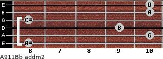 A9/11/Bb add(m2) guitar chord
