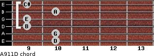 A9/11/D for guitar on frets 10, 10, 9, 9, 10, 9