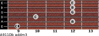 A9/11/Db add(m3) guitar chord
