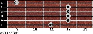 A9/11b5/D# for guitar on frets 11, 12, 12, 12, 12, 9