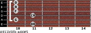 A9/11b5/Eb add(#5) guitar chord