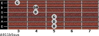 A9/11b5sus for guitar on frets 5, 5, 5, 4, 4, 3