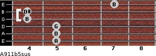 A9/11b5sus for guitar on frets 5, 5, 5, 4, 4, 7