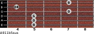 A9/11b5sus for guitar on frets 5, 5, 5, 7, 4, 7