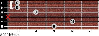 A9/11b5sus for guitar on frets 5, 6, x, 4, 3, 3