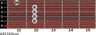A9/11b5sus for guitar on frets x, 12, 12, 12, 12, 11