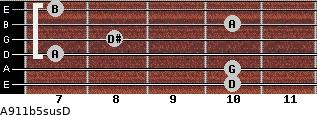 A9/11b5sus/D for guitar on frets 10, 10, 7, 8, 10, 7