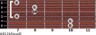 A9/11b5sus/D for guitar on frets 10, 10, 7, 8, 8, 7
