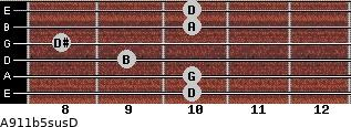 A9/11b5sus/D for guitar on frets 10, 10, 9, 8, 10, 10