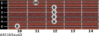 A9/11b5sus/D for guitar on frets 10, 12, 12, 12, 12, 11