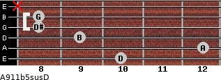 A9/11b5sus/D for guitar on frets 10, 12, 9, 8, 8, x