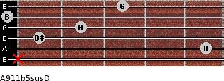 A9/11b5sus/D for guitar on frets x, 5, 1, 2, 0, 3