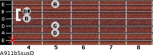 A9/11b5sus/D for guitar on frets x, 5, 5, 4, 4, 5