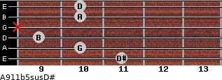 A9/11b5sus/D# for guitar on frets 11, 10, 9, x, 10, 10