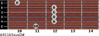 A9/11b5sus/D# for guitar on frets 11, 12, 12, 12, 12, 10