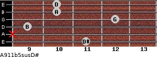 A9/11b5sus/D# for guitar on frets 11, x, 9, 12, 10, 10