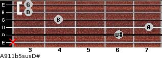 A9/11b5sus/D# for guitar on frets x, 6, 7, 4, 3, 3