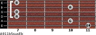 A9/11b5sus/Eb for guitar on frets 11, 10, 7, 7, 10, 7