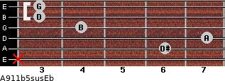 A9/11b5sus/Eb for guitar on frets x, 6, 7, 4, 3, 3