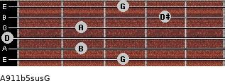 A9/11b5sus/G for guitar on frets 3, 2, 0, 2, 4, 3