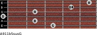 A9/11b5sus/G for guitar on frets 3, 2, 0, 2, 4, 5