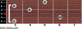 A9/11b5sus/G for guitar on frets 3, 6, x, 4, 3, 5