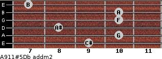 A9/11#5/Db add(m2) guitar chord