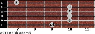 A9/11#5/Db add(m3) guitar chord