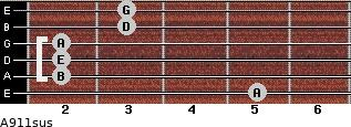 A9/11sus for guitar on frets 5, 2, 2, 2, 3, 3