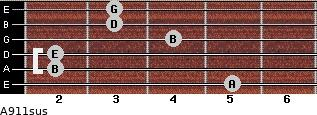 A9/11sus for guitar on frets 5, 2, 2, 4, 3, 3