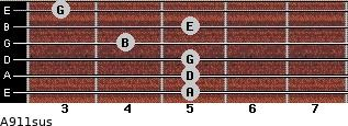 A9/11sus for guitar on frets 5, 5, 5, 4, 5, 3