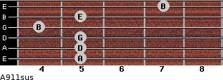 A9/11sus for guitar on frets 5, 5, 5, 4, 5, 7