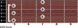 A9/11sus for guitar on frets 5, 7, 5, 7, 5, 7