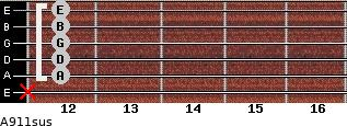 A9/11sus for guitar on frets x, 12, 12, 12, 12, 12