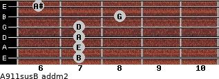 A9/11sus/B add(m2) guitar chord
