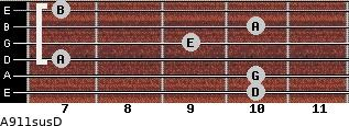 A9/11sus/D for guitar on frets 10, 10, 7, 9, 10, 7