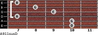 A9/11sus/D for guitar on frets 10, 10, 7, 9, 8, 7