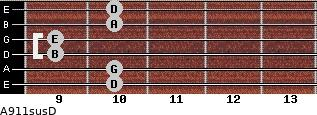 A9/11sus/D for guitar on frets 10, 10, 9, 9, 10, 10
