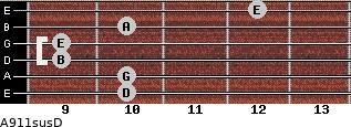 A9/11sus/D for guitar on frets 10, 10, 9, 9, 10, 12
