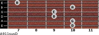 A9/11sus/D for guitar on frets 10, 10, 9, 9, 10, 7