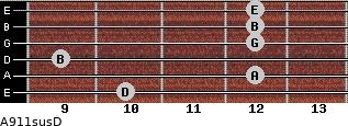 A9/11sus/D for guitar on frets 10, 12, 9, 12, 12, 12