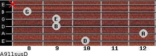 A9/11sus/D for guitar on frets 10, 12, 9, 9, 8, x