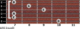 A9/11sus/D for guitar on frets 10, 7, 7, 9, 8, 7